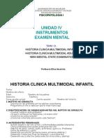 Psicopatologia i Uiv