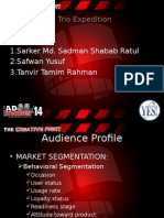 Business competition Presentation Format