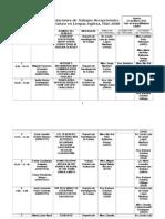 Presentaciones de Trabajos Recep40diasmar2015 (Final)