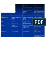 Clinica Deshidratación - PEDIATRIA