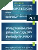 Derecho civil - Acto jurídico.