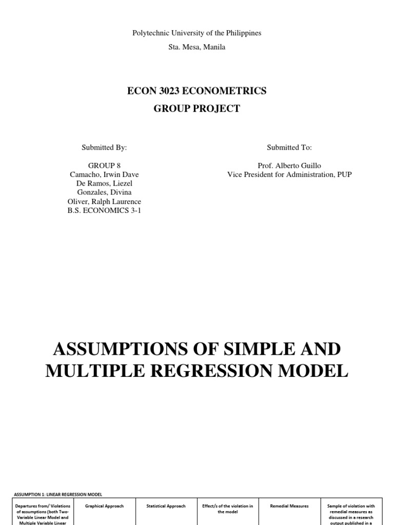 Assumptions Of Simple And Multiple Linear Regression Model