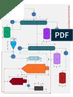 Diagrama de Destilación