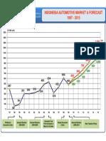 Forecast 2015
