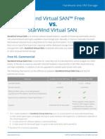 Free vs Full - safsadfsa