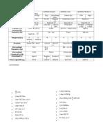 Formulas Fluidos Lina 33
