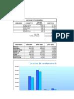 Exámen del módulo de Excel