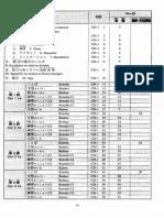 Minna No Nihongo I - CDs 1.2.3.4 Tracklist