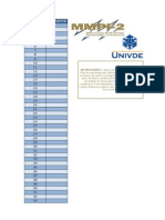 Inventario Multifasico de La Personalidad Minnesota II MMPI-2 Calificacion