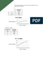 PIK 2 Grafik