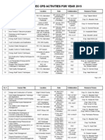 List of CPD Courses 2015