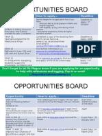 Opportunities Board