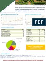 Evariste Patrimoine Rapport Mensuel 06032015.pdf