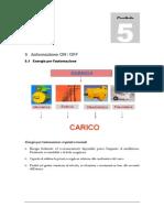 pneumatica_automazione