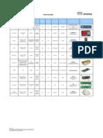 COP Hardware List