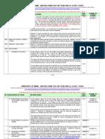 FY14 Close Procedures Copy