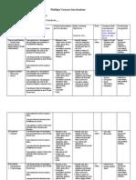 designcurriculum