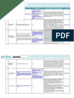 Consolidado alertas_2013 FARMACOVIGILANCIA.pdf