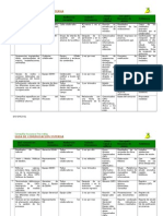 Ejemplo Guía de Comunicación Interna 2013