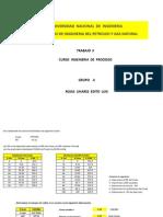 Ingenieria Procesos Petroqumica