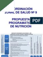 """Evaluaciã""""n Estado Nutricional Mujer Gestante"""