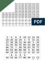 Bingos de Multiplicaciones