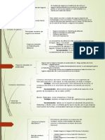 Modelos de negocios y tiendas en internet.pdf