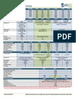 Specs Summary Feb2014