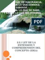 Logica Unidad II - 2.2.2 Ley de La Extensión y Comprehensión.....