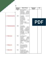 Contoh Analisis SKL Mapel