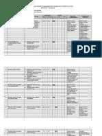 Pemetaan Standar Kompetensi KTSP 2009