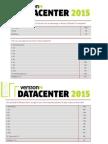 Datacenter 2015 rundspørge