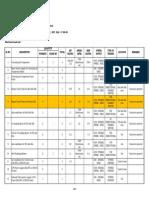 Load List-R3-03.01.10