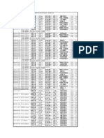 Airlines Timetable Samples