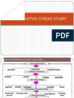 Model Adaptasi Stress Stuart