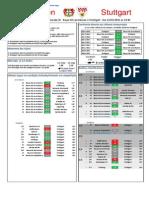 Alemanha - Bundesliga - Estatísticas da Jornada 25.pdf