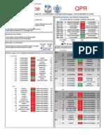 Barclays Premier League - Estatísticas da Jornada 29.pdf