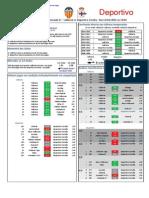 Espanha - Liga BBVA - Estatísticas da Jornada 27.pdf