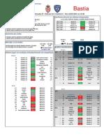 França - Ligue 1 - Estatísticas da Jornada 29.pdf