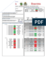 Liga Zon Sagres - Estatísticas da Jornada 25.pdf