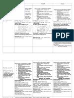 week 3 guided reading jan 26-30,2015