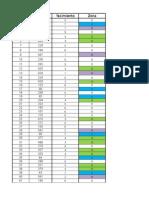 Histograma Petroleo 2015
