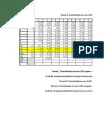 Exemplu Tabel