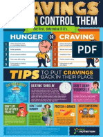 Cravings You Can Control Them