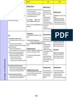TOGAF9_CheatSheet_Part II.pdf