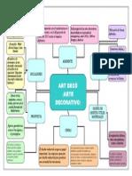Mapa Conceptual- Art Decó- 150910