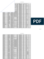 European ECU CODE and ROM List Excel Spreadsheet File