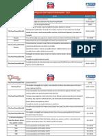 Cronograma Semana Pedagócia 2014