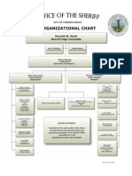 VBSO Org Chart Names 03.05.2015