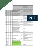 Estructura Registro de Compras Sunat PLE 4 0